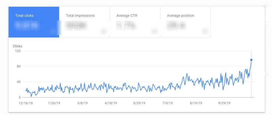 seo for photographers example of search console data
